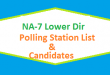 NA 7 Lower Dir Polling Station Names and List of Candidates for Election 2018