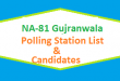 NA 81 Gujranwala Polling Station Names and List of Candidates for Election 2018