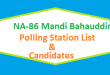 NA 86 Mandi Bahauddin Polling Station Names and List of Candidates for Election 2018
