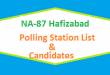 NA 87 Hafizabad Polling Station Names and List of Candidates for Election 2018