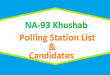 NA 93 Khushab Polling Station Names and List of Candidates for Election 2018