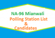 NA 96 Mianwali Polling Station Names and List of Candidates for Election 2018