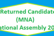 ECP Notification - Returned candidates National Assembly (MNA) General Election 2018