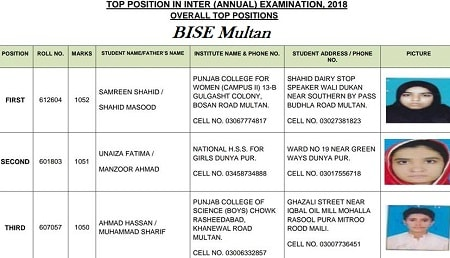 BISE Multan Toppers 2018 - HSSC Part II (2nd Year Exam) Intermediate - 1st, 2nd, 3rd Positions Overall