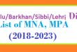 Dera Bugti/Kohlu/Barkhan/Sibbi/Lehri District List of MNA and MPA Assembly Tenure 2018 to 2023