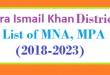 Dera Ismail Khan District List of MNA and MPA Assembly Tenure 2018 to 2023