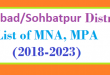 Jafarabad/Sohbatpur District List of MNA and MPA Assembly Tenure 2018 to 2023