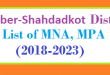 Kamber-Shahdadkot List of MNA and MPA Assembly Tenure 2018 to 2023