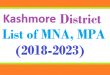 Kashmore List of MNA and MPA Assembly Tenure 2018 to 2023