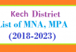 Kech District List of MNA and MPA Assembly Tenure 2018 to 2023