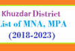 Khuzdar District List of MNA and MPA Assembly Tenure 2018 to 2023