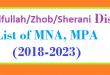 Killa Saifullah Zhob Sherani District List of MNA and MPA Assembly Tenure 2018 to 2023