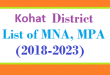 Kohat District List of MNA and MPA Assembly Tenure 2018 to 2023
