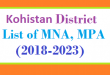 Kohistan District List of MNA and MPA Assembly Period 2018 to 2023