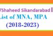 Mastung Shaheed Sikandarabad District List of MNA and MPA Assembly Tenure 2018 to 2023