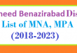 Shaheed Benazirabad District List of MNA and MPA Assembly Tenure 2018 to 2023