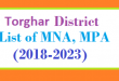 Torghar District List of MNA and MPA Assembly Tenure 2018 to 2023