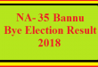 NA-35 Bannu By Election Result 2018 Live Detail Update Online