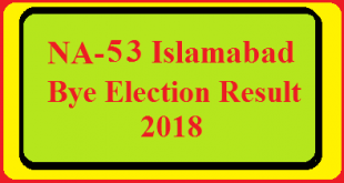 NA-53 Islamabad By Election Result 2018 Live Detail Update Online