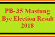 PB-35 Mastung By Election Result 2018 Live Detail Update Online