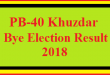 PB-40 Khuzdar By Election Result 2018 Live Detail Update Online