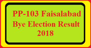 PP-103 Faisalabad By Election Result 2018 Live Detail Update Online