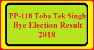 PP-118 Toba Tek Singh By Election Result 2018 Live Detail Update Online
