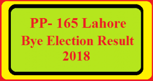 PP-165 Lahore By Election Result 2018 Live Detail Update Online