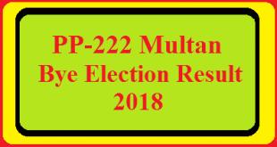 PP-222 Multan By Election Result 2018 Live Detail Update Online