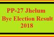PP-27 Jhelum By Election Result 2018 Live Detail Update Online
