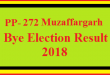 PP-272 Muzaffargarh By Election Result 2018 Live Detail Update Online