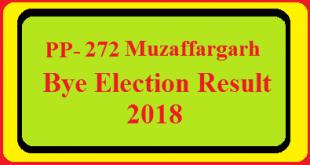 PP-272 Muzaffargarh By Election Result 2018 Live Detail Update Online