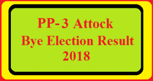 PP-3 Attock By Election Result 2018 Live Detail Update Online