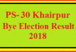 PS-30 Khairpur By Election Result 2018 Live Detail Update Online