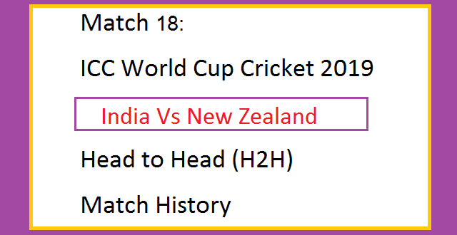 Icc World Cup Cricket 2019 India Vs